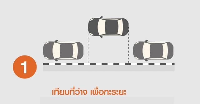 ประกันภัยรถยนต์ที่ไหนดี